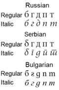 Special Cyrillics.png