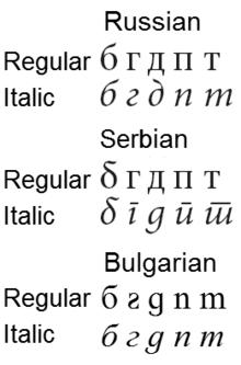 Russian-Cyrillic alphabet