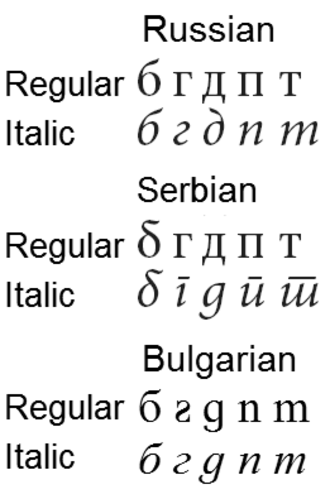Unicode - Various Cyrillic characters shown with and without italics.