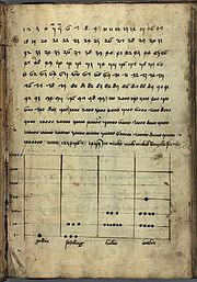 A German manuscript page teaching use of Arabic numerals (Talhoffer Thott, 1459). At this time, knowledge of the numerals was still widely seen as esoteric, and Talhoffer teaches them together with the Hebrew alphabet and astrology.