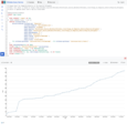 Usage of Template Scholia on the English Wikipedia until mid-November 2019.png