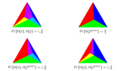 Visual proof of the optimality of the Probability Jaccard Index on Three element distributions.png