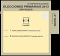 Voto primarias diputados RN 2013.png
