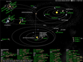 What's Up in the Solar System, active space probes 2017-06.png