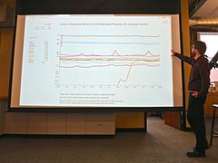 Wikimedia Metrics Meeting - March 2014 - Photo 02.jpg
