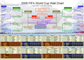 Worldcup 2006 wallchart.PNG