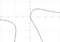 Y^2 - X + 2X^2 Y.png