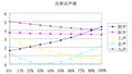 Yichun tone chart.png
