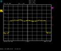 Спектр сигнала эфирного цифрового телевидения по стандарту DVBT2.png