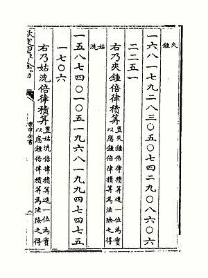 Zhu Zaiyu - Image: 乐律全书全 119