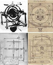 Gyrocompass - Wikipedia