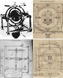 definition of gyrocompass