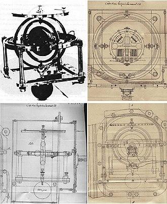 Gyrocompass - The 1889 Dumoulin-Krebs gyroscope