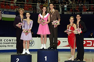 2008 Four Continents Figure Skating Championships - The ice dancing podium. From left: Meryl Davis / Charlie White (2nd), Tessa Virtue / Scott Moir (1st), Kimberly Navarro / Brent Bommentre (3rd).