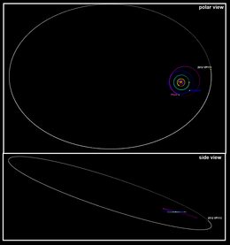 2012 VP113 orbit with solar system.png