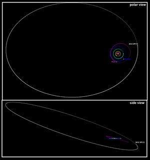 2012 VP113 - Image: 2012 VP113 orbit with solar system