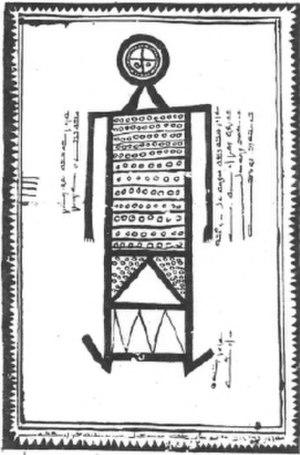 Mandaeism - Image of Abatur from Diwan Abatur