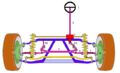 Ackermann steering linkage.png