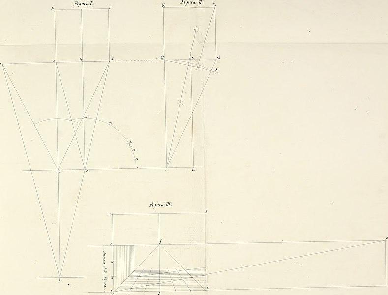 File:Aggivnta alle osservazioni svi teatri e svlle decorazioni (1818) (14781797525).jpg