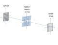 Analog sig pro scheme.pdf