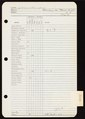 BCF observation check-lists June - July 1965 (IA bcfobservationc00natie).pdf