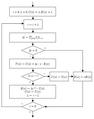 Berlekamp–Massey algorithm.png