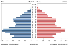 Albanische Dating-Website in usa Dating-Seiten auf nigeria