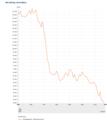 Bevolking kerncijfers geboorteoverschot 1950.png