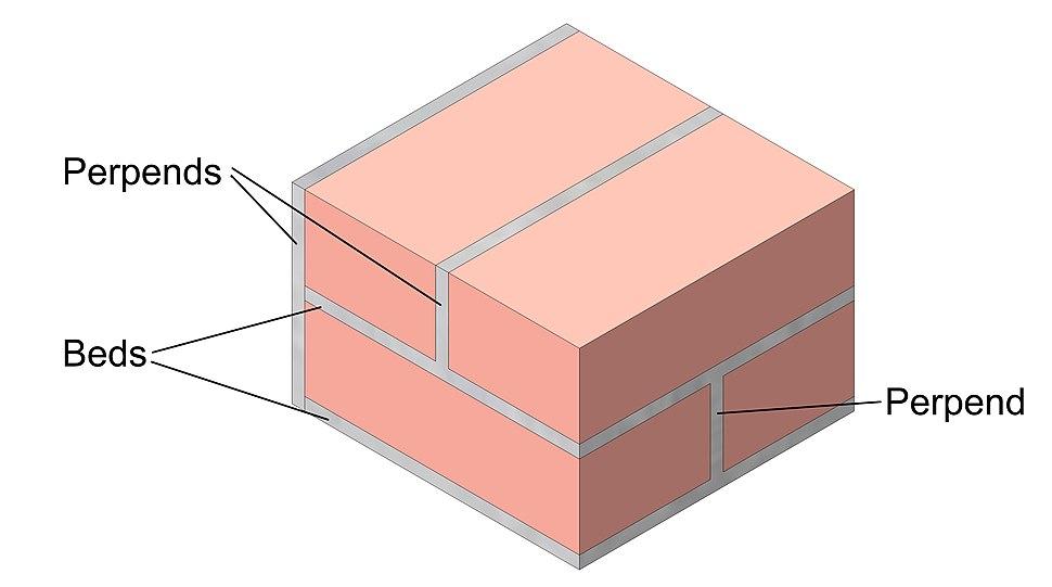 Brick terminology