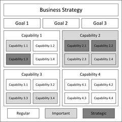 Enterprise Architecture Artifacts Wikipedia