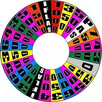 Wheel of Fortune in different countries