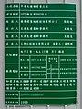 Cathay R1 Taipei Zhonghua Building urban renewal construction sign 20190414.jpg
