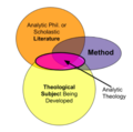 Characteristics of Analytic Theology.png