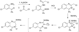 Chlordiazepoxide synthesis