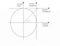 Circulo Trigonometrico Cotangente.png