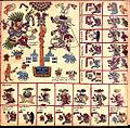 Codex Borbonicus (p. 10).jpg