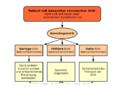 Coronary heart disease-diagnostic algorithm 1 german.png