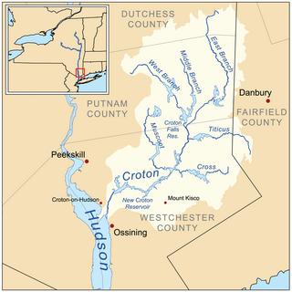 Croton Watershed