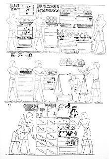 gospodarka starożytnego egiptu � wikipedia wolna encyklopedia