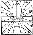 De gli horologi solari-1638-illustrazioni-101.PNG