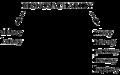 Deleni monosacharidu.png