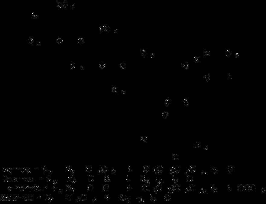 Emamectin