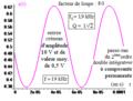 Deuxième ordre du type réponse en q d'un R L C série comme double-intégrateur d'un créneau à composante permanente - bis.png