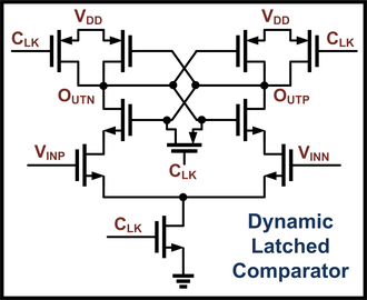 Comparator - A Low Power CMOS Clocked Comparator