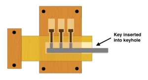 Pin tumbler lock - The key is inserted into the lock bolt, and the pins are lifted
