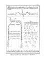 Encyclopédie méthodique - Arts académiques, Danse Pl 2.png