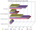 Entidades de poboación.Galiza.IGE.png