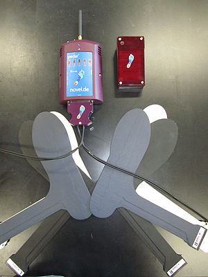 Anthropometry - Example insole (in-shoe) foot pressure measurement device