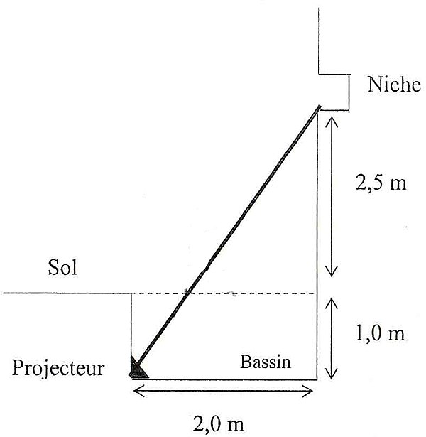 Exercice de refraction 01.jpg