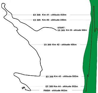 Falperra International Hill Climb - Falperra Hill Climb track map